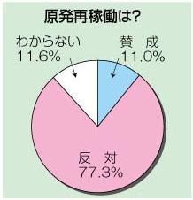 区議団ニュース'15.1新年号1-2面